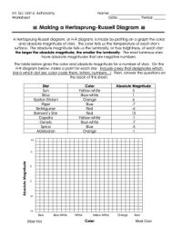 plot diagram worksheet Forms and Templates - Fillable ...