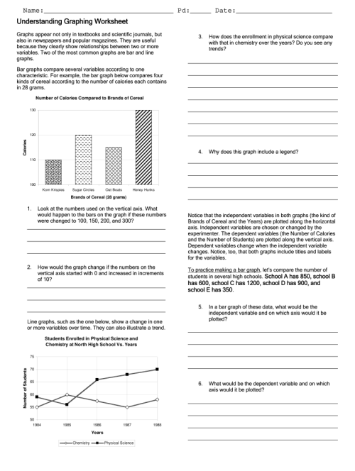 small resolution of Understanding Graphing Worksheet Answer Key Pdf - Fill Online