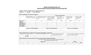 Fillable Online RIGHT TO INFORMATION ACT Quarterly Return