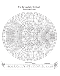 ct the complete smith chart black magic design  en  po ac ta nc ec om to  re ive ind  oa  resistance componentr zo or conductance also editable zy pdf fill print download rh smithcharttemplateonline