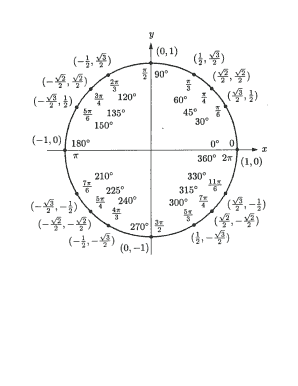 21 Printable unit circle chart sin cos tan Forms and