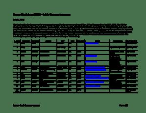 Fillable Online Public Comment Assessment Fax Email Print