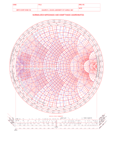 Smith chart engs also editable with admittance and impedance fill print rh smithcharttemplateonline