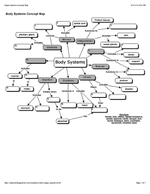 Fillable Online Organ Systems Concept Map Fax Email Print
