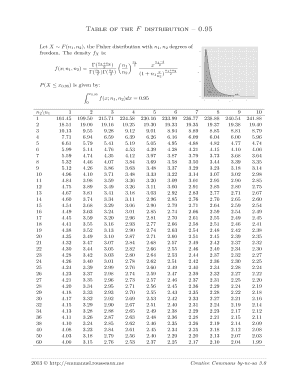Fillable Online Table of the F distribution 0 Fax Email