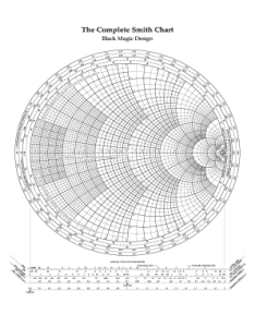 Black magic design also editable zy smith chart fill print  download online rh smithcharttemplateonline