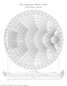 Smith chart black magic also mersnoforum rh
