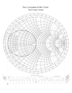 Coe   ci    the complete smith chart black magic also editable zy pdf fill print  download rh smithcharttemplateonline