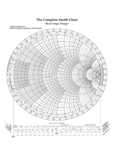 Huber suhner ag the complete smith chart black magic design klaus ruzicka proprietary information ro ove ti ci pa   reflection coefficient also editable zy fill print  download online rh smithcharttemplateonline
