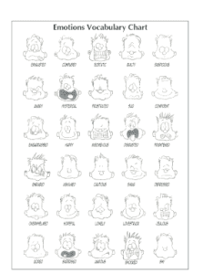 Emotion chart pdf also fillable  printable online forms templates to rh moodchartnow