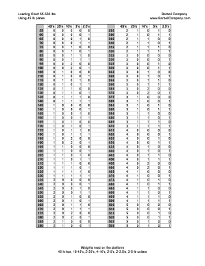 Printable barbell weight loading chart Form Templates to