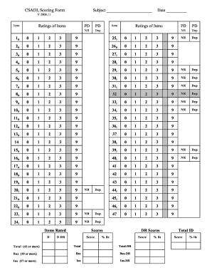 Fillable Online CSADL Scoring Form Subject Date Item
