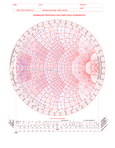 Smith chart form zy  also editable tutorial fill print  download online rh smithcharttemplateonline