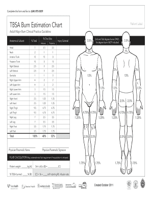 Fillable Online TBSA Burn Estimation Chart. Burn