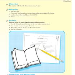 Plot Diagram Graphic Organizer Pdf 2006 Ford E250 Radio Wiring Edit Print Fill Out