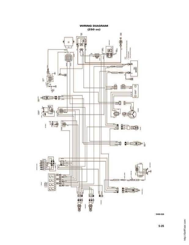 2000-2009 Arctic Cat ATVs Wiring Diagrams image 1 preview
