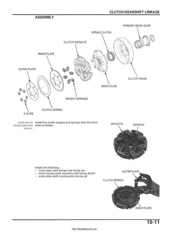 2005-2006 Honda ATV TRX500FE/FM/TM FourTrax Foreman