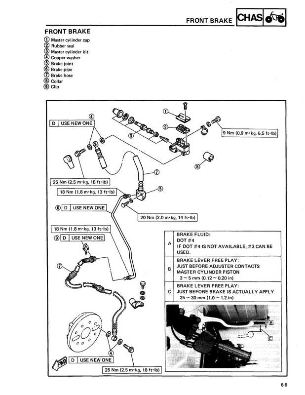 1987-1997 Yamaha Big Bear 350 4x4 service manual image 3