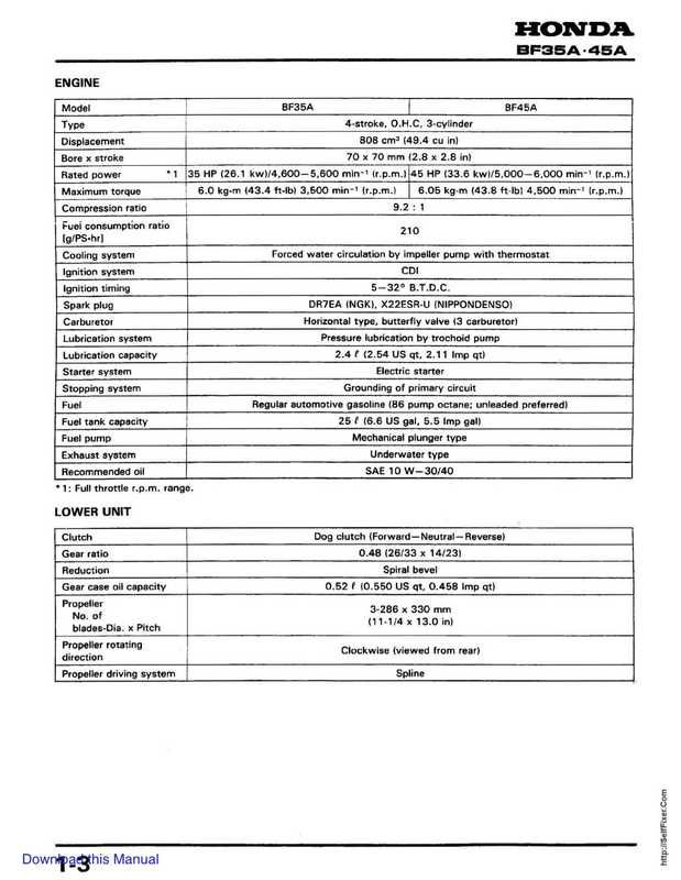 Honda Outboards BF40A/BF50A Service Manual image 3 preview