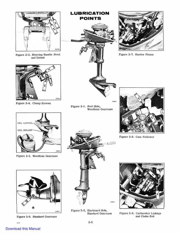 1975 Johnson 4HP 4R75, 4W75 Outboards Service Manual image
