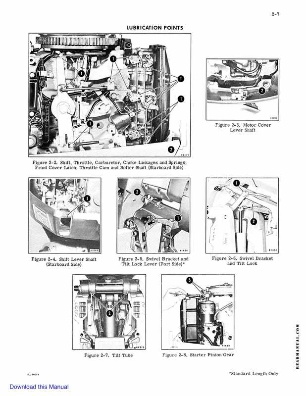 1980 Evinrude Outboards Service and Repair Manual 70/75HP