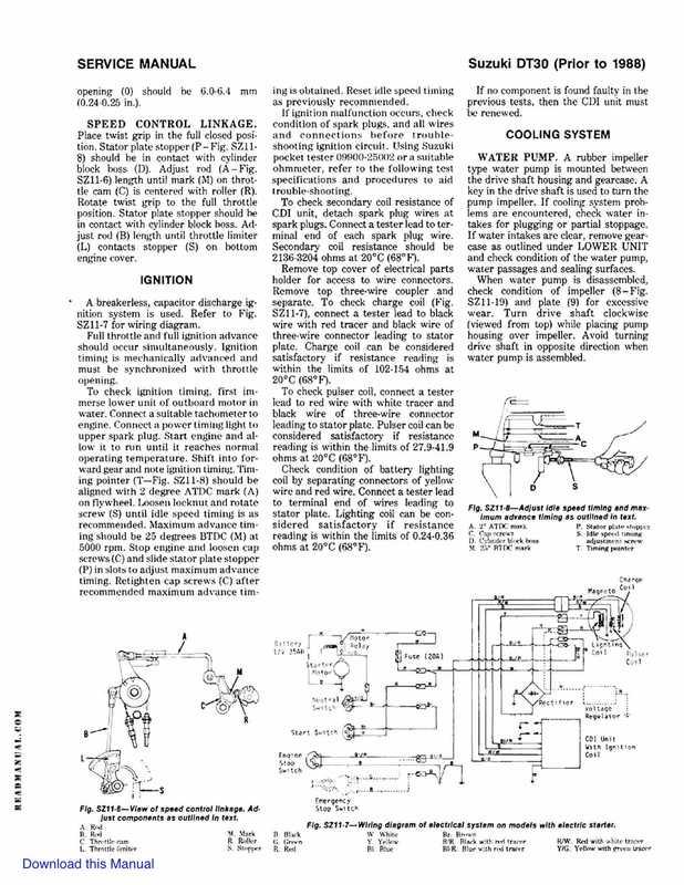 Suzuki 30-40HP outboard motors Service Manual image 2 preview