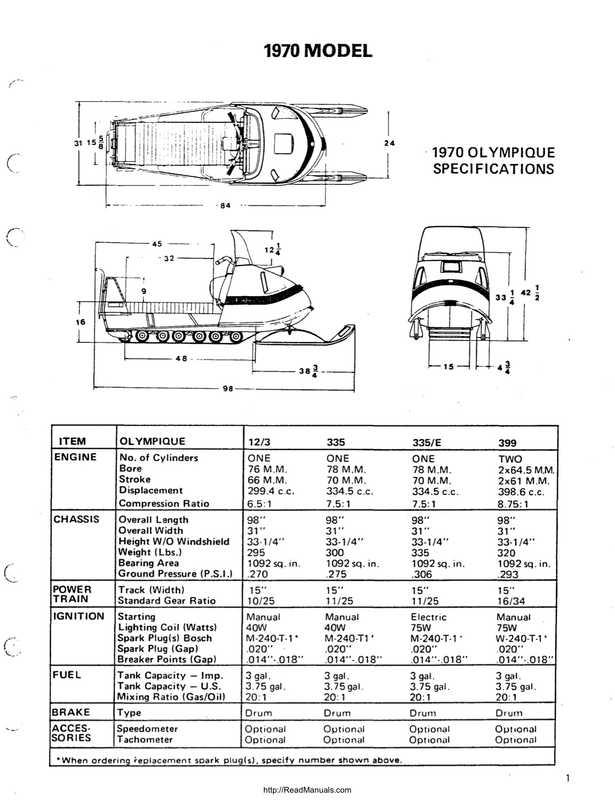 1970-1973 Ski-Doo Snowmobiles Technical Data Manual image