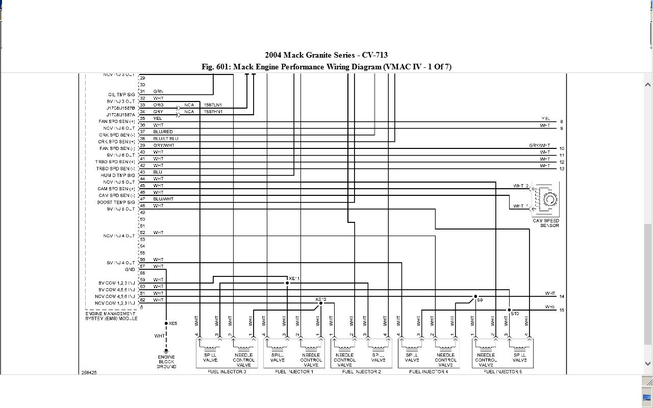 medium resolution of mack wiring diagrams wiring diagram database ch613 mack truck fuse diagram