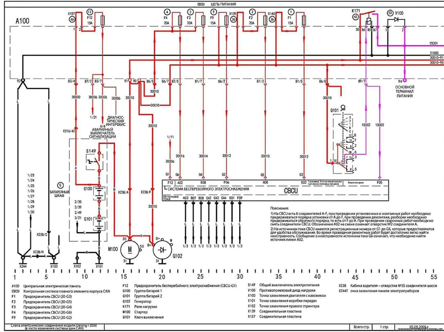 shaanxi sx3255dr with f3000 cabin wiring diagram [ 1450 x 1084 Pixel ]