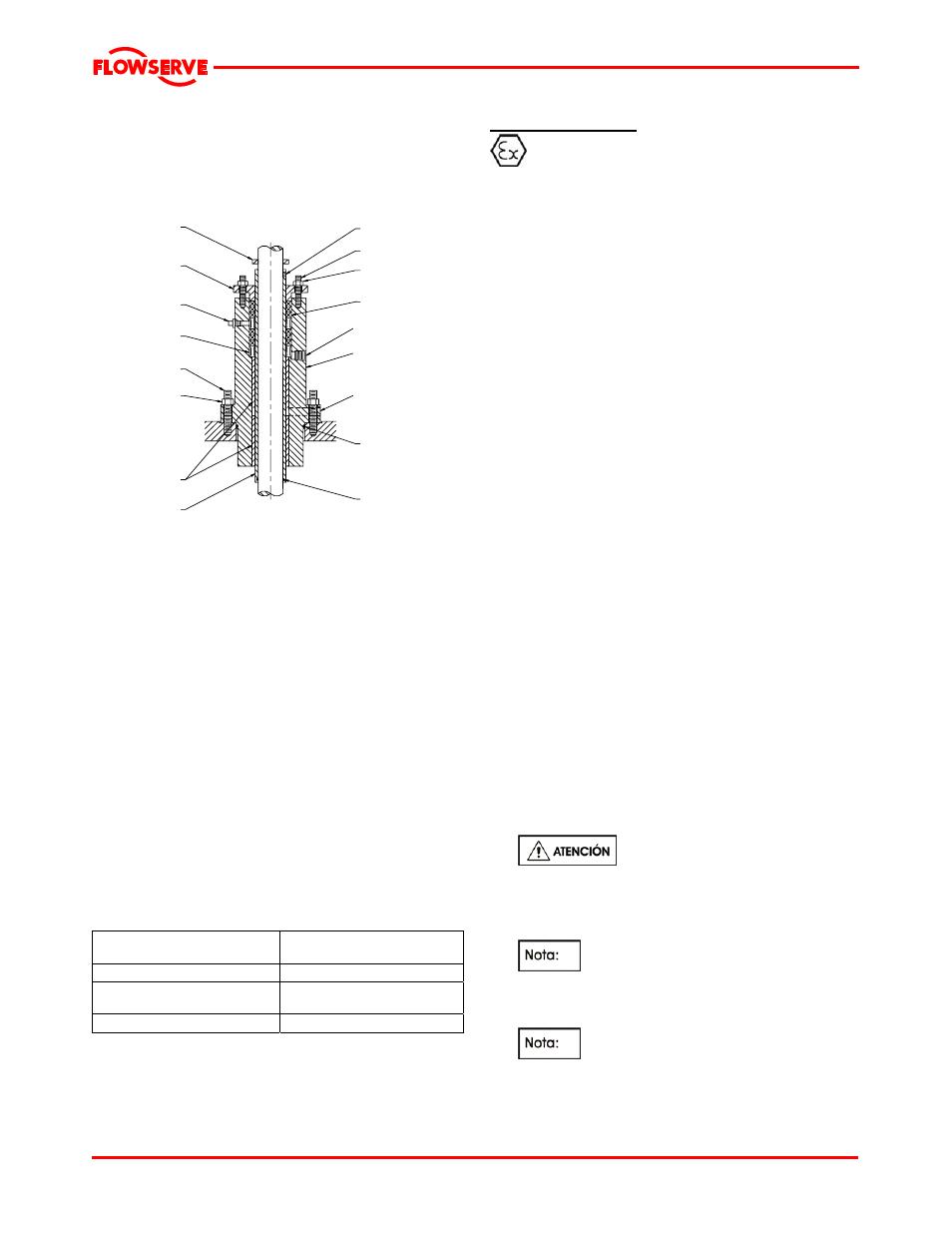 2 cajas de empaquetadura de alta presión, 8 sello mecánico