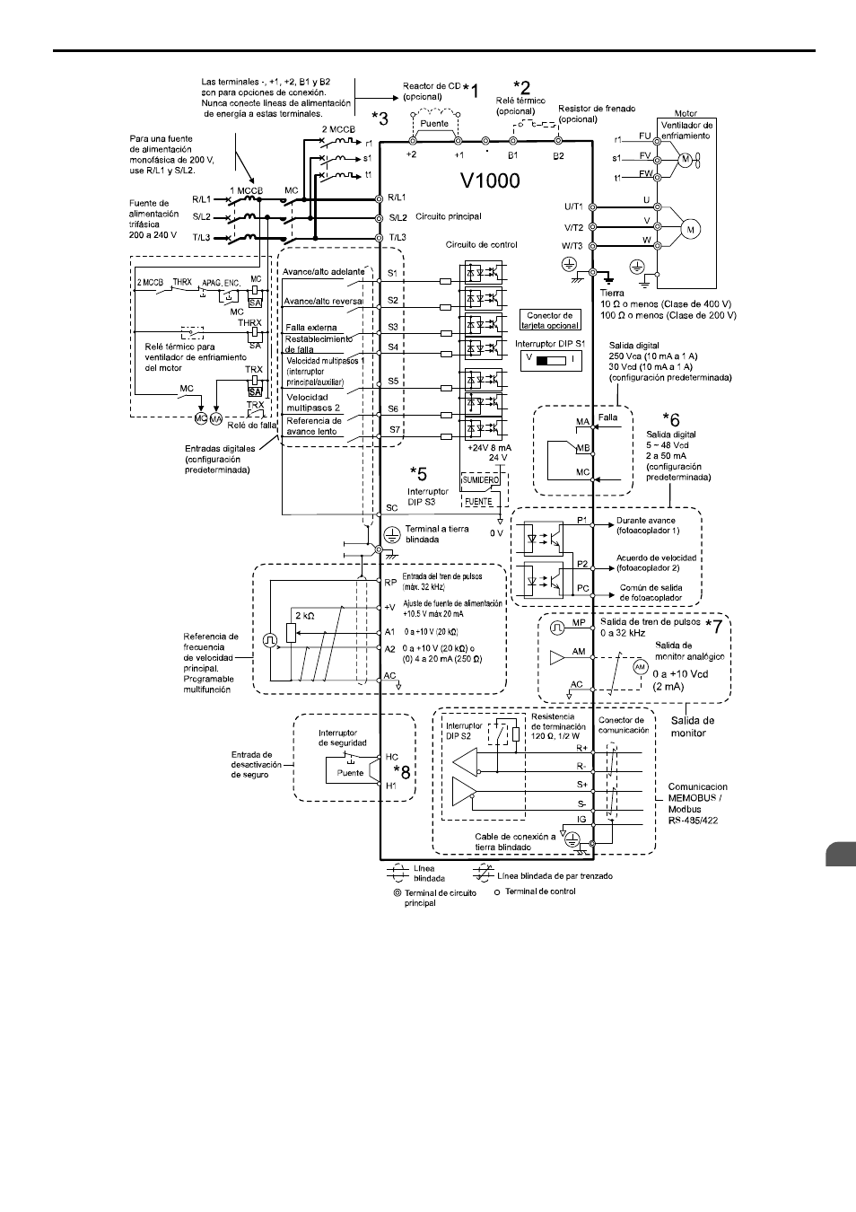 Yaskawa P7 Wiring Diagram : 25 Wiring Diagram Images