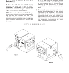instalaci n lincoln electric im351 ln 7 gma wire feeder manual del usuario [ 954 x 1235 Pixel ]