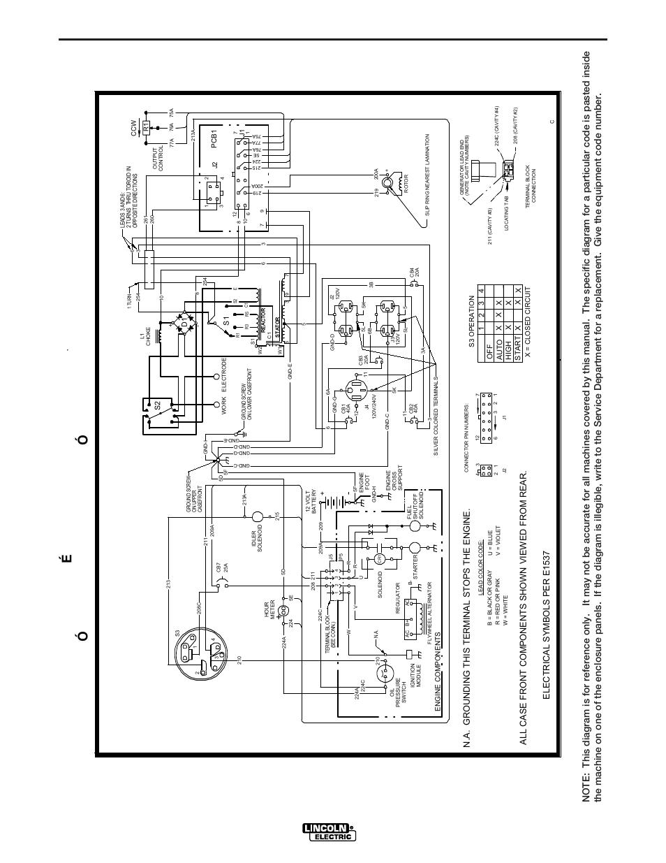 lincoln ranger 10000 parts diagram