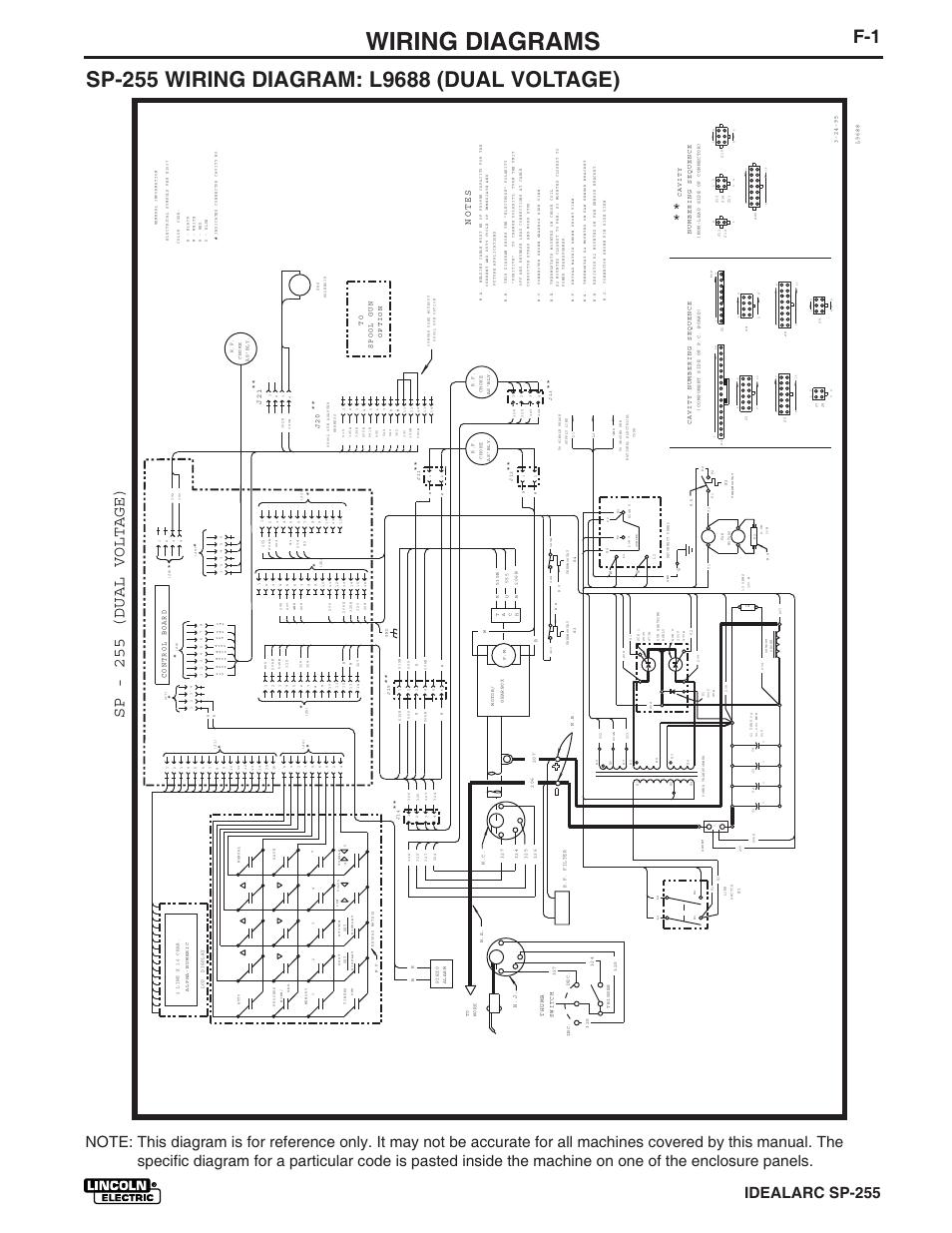 miller 300 wiring diagram