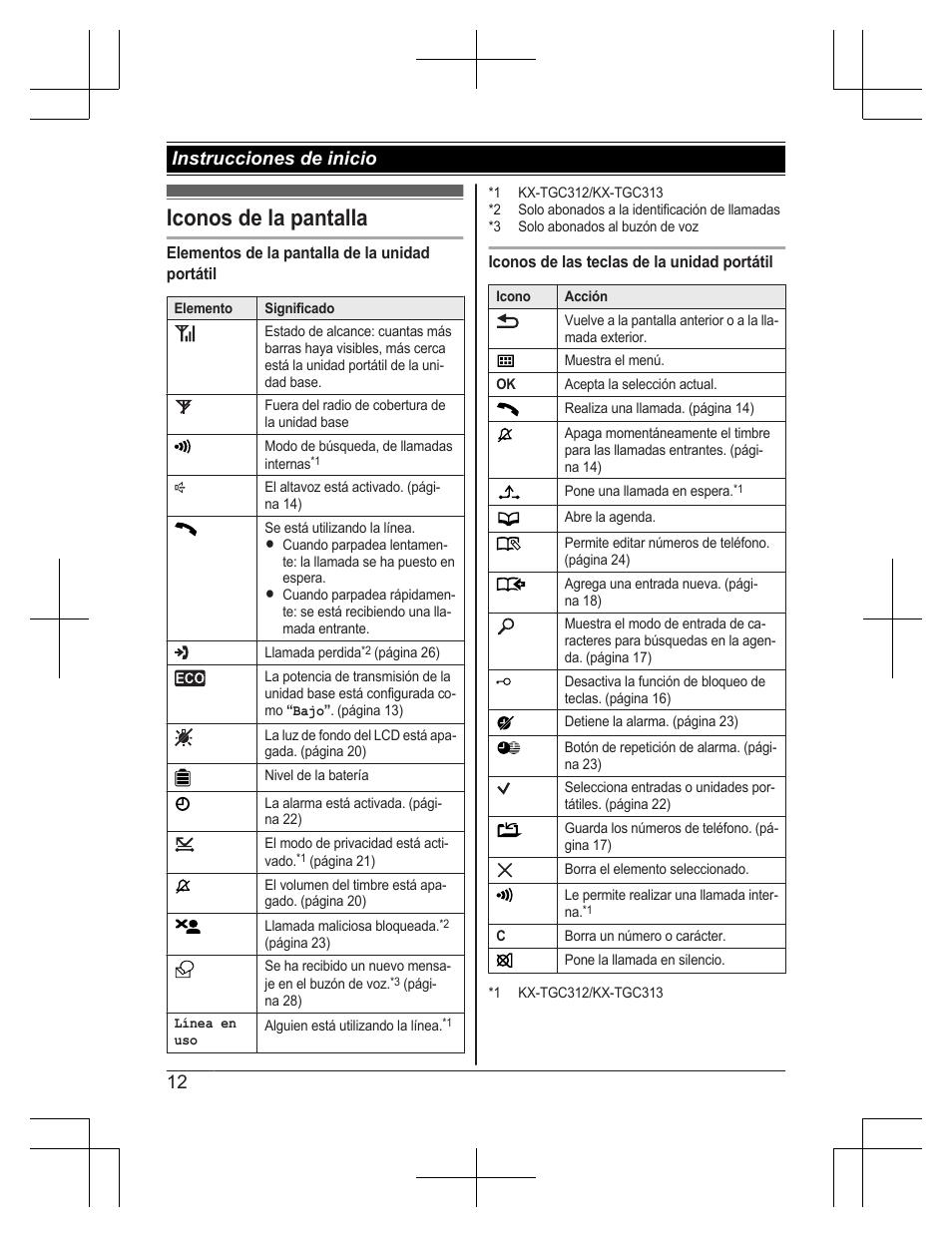 Iconos de la pantalla, 12 instrucciones de inicio