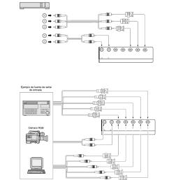 conexiones conexi n de se ales componentes y p conexi n r g b hd vd de se ales rgb panasonic th42phd5ex manual del usuario p gina 37 40 [ 954 x 1351 Pixel ]
