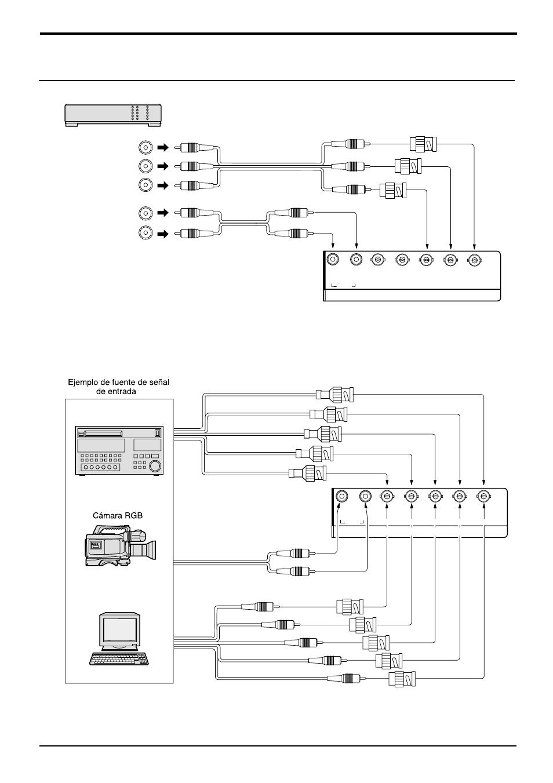 medium resolution of conexiones conexi n de se ales componentes y p conexi n r g b hd vd de se ales rgb panasonic th42phd5ex manual del usuario p gina 37 40