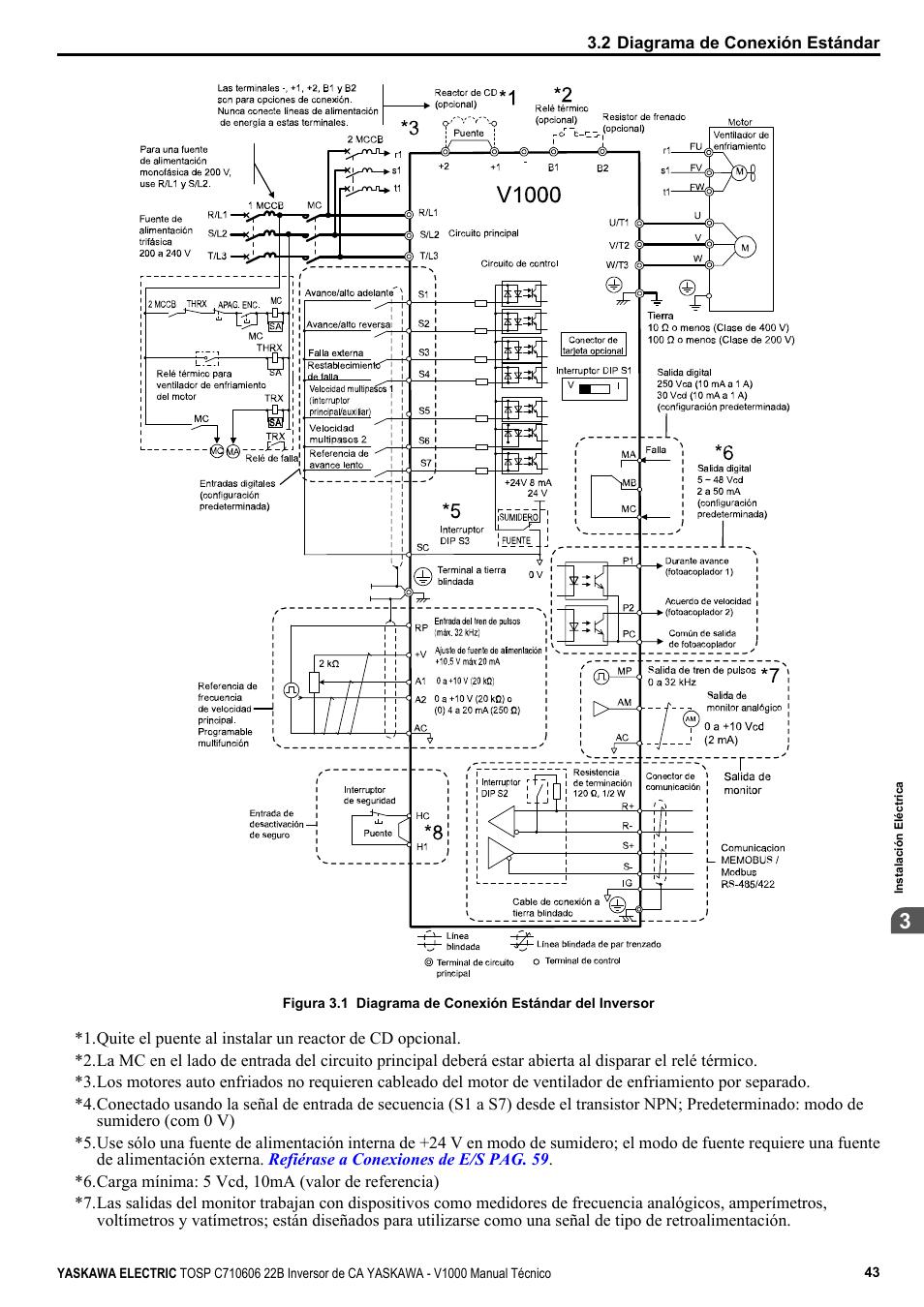 Figura 3.1, Es posible hacer funcionar el inversor