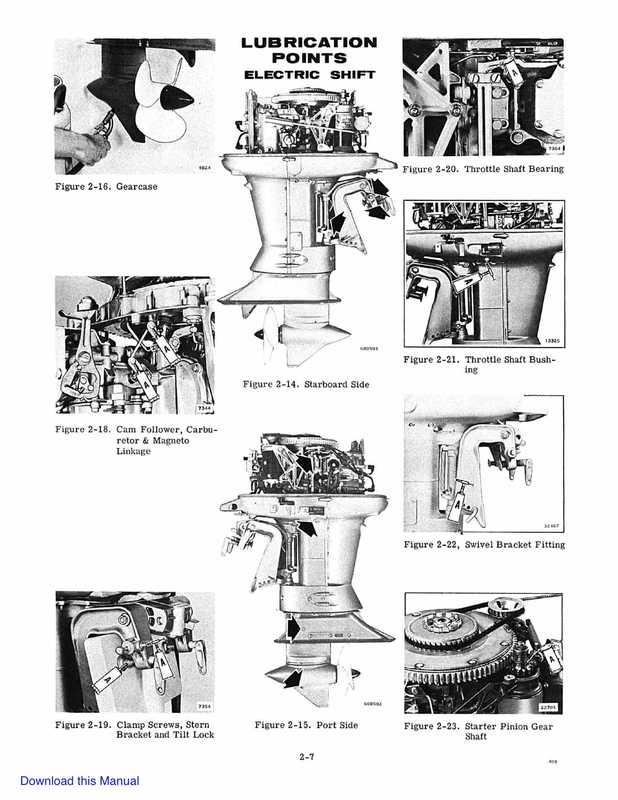 1968 Evinrude Big Twin, Big Twin Electric, Lark 40 HP