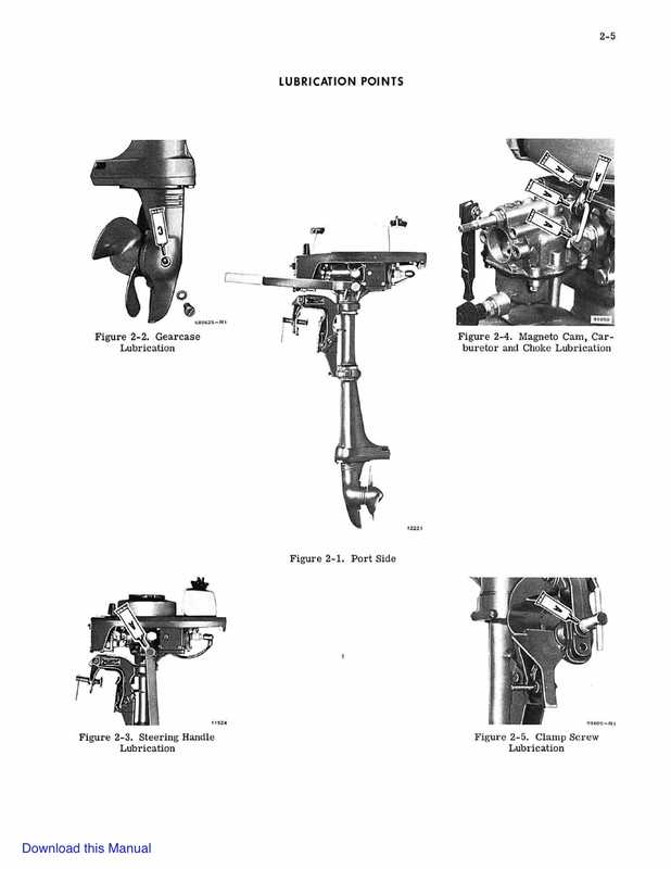1971 Evinrude Mate 2HP outboards Service Manual image 3