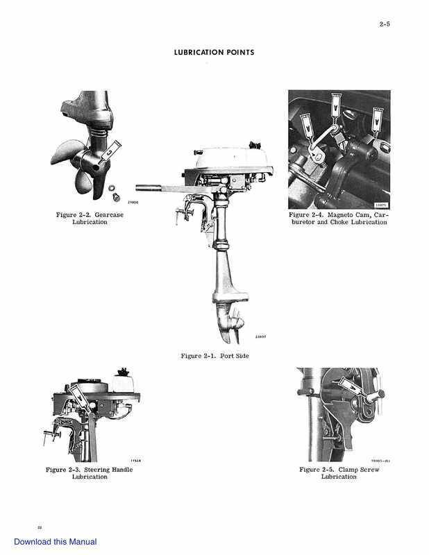 1972 Johnson 2HP Outboard Motor Service Manual image 3 preview