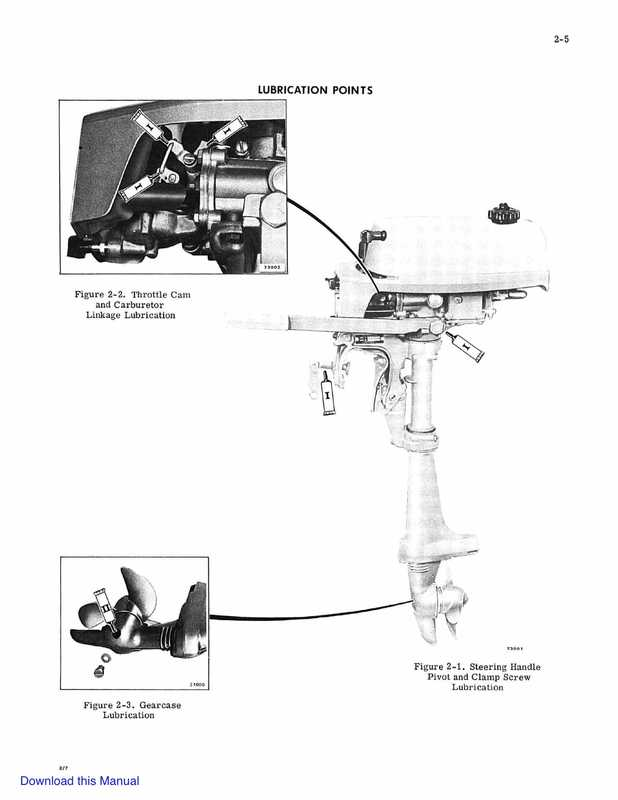 1977 Johnson 2HP Outboards Service Manual image 3 preview