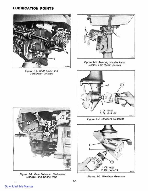 1981 Johnson/Evinrude 4HP Outboards Service Manual image 3