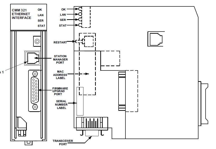 Ge Fanuc 90 30 Hardware Manual