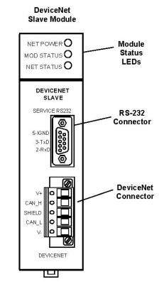 Devicenet Wiring Diagram : 24 Wiring Diagram Images