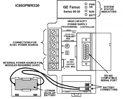 Plc Battery Connector Wiring Diagram : 36 Wiring Diagram