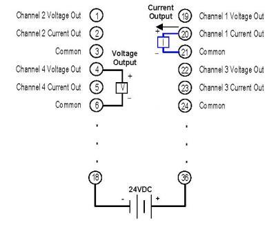 Plc Field Wiring Diagram Service Diagram Wiring Diagram