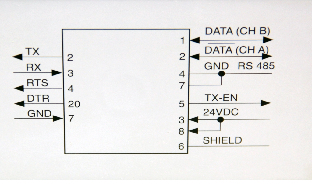 1747-PIC 1747PIC AB In Stock! Allen Bradley SLC-500