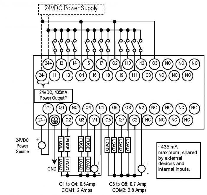 IC200UDD020-MANUAL In Stock! GE Intelligent Platforms / GE