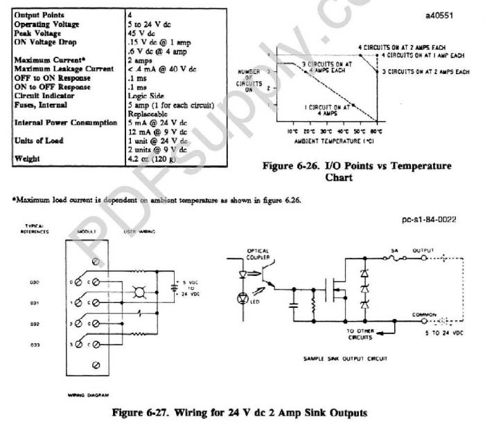 1756 Ia16 Wiring Diagram 1756-If16 Wiring Diagram